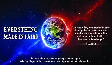 Holy Quran-All thing